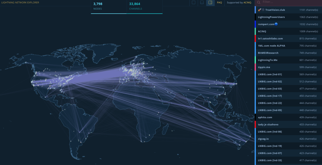 Image of the Bitcoin nodes on the Lightning Network